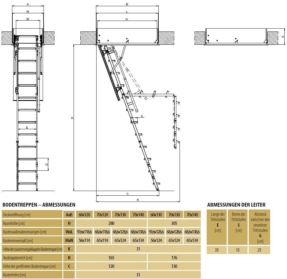 fakro lüx metal çatı merdiveni ölçüsü