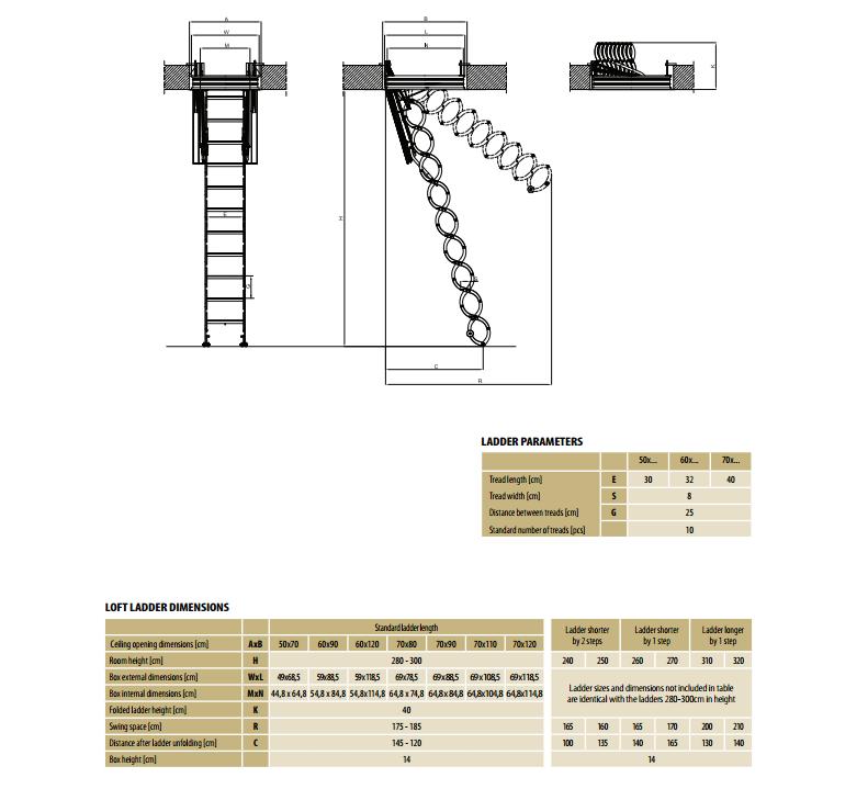 üç basamaklı makaslı çatı merdivenleri