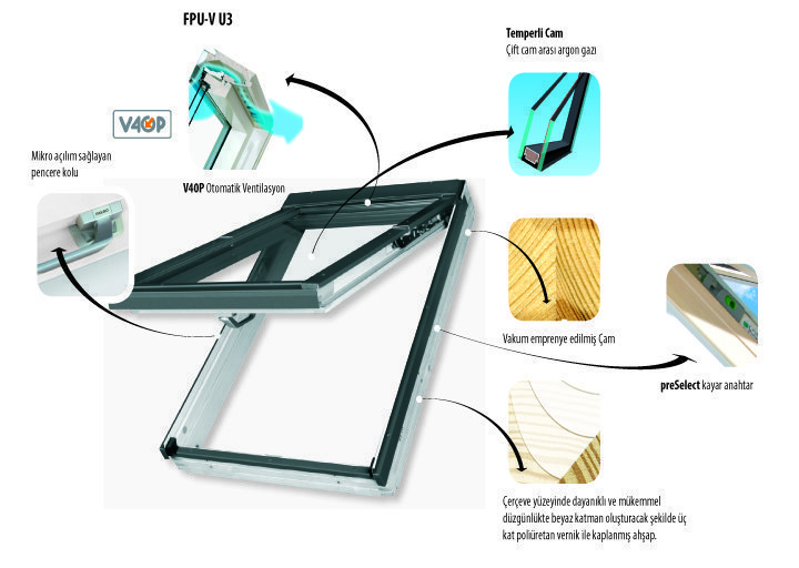 ucuz çift açılım fakro çatı penceresi
