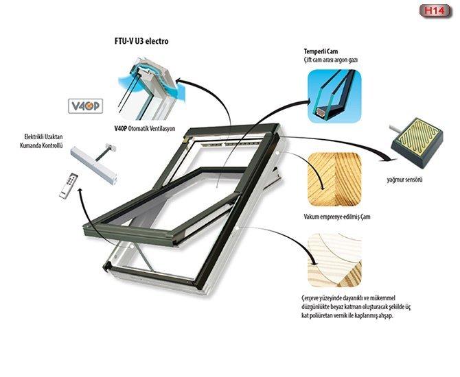 elektro-pivot-cati-penceresi-2